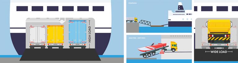 High, wide, heavy loads on ferries